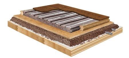 wandheizungssysteme fu bodenheizung mordhorst kg hamburg. Black Bedroom Furniture Sets. Home Design Ideas
